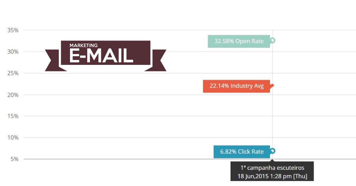 base dados email marketing newsletter